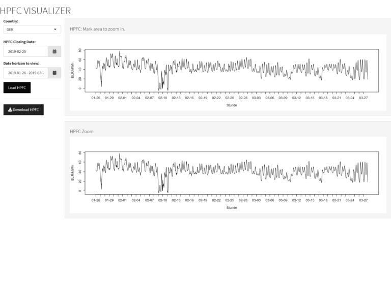 HPFC Visualizer Vorschau ohne Zoom